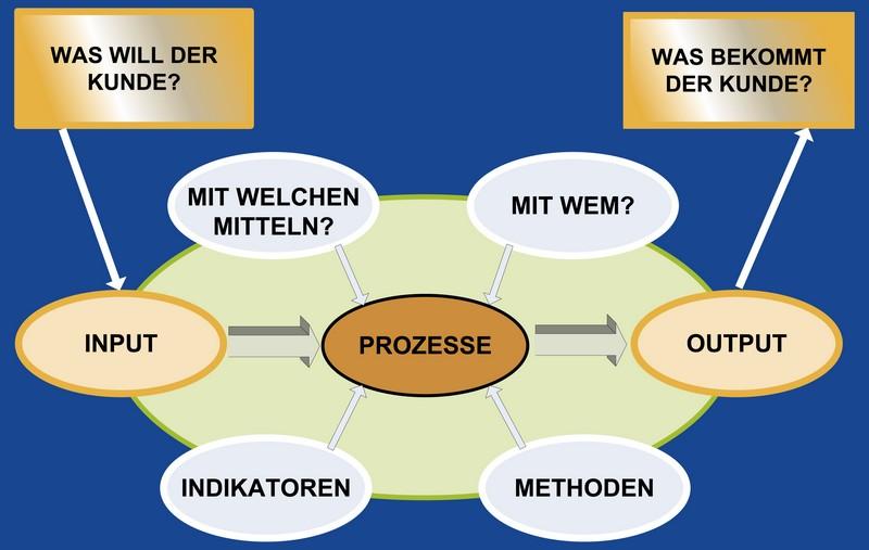 Automotive - International Certification Management GmbH